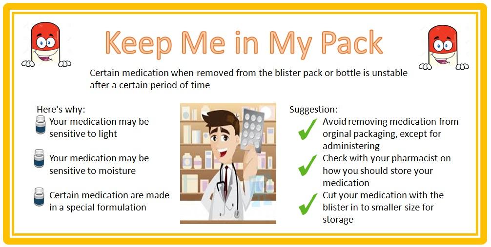 Know Your Medicine Corner